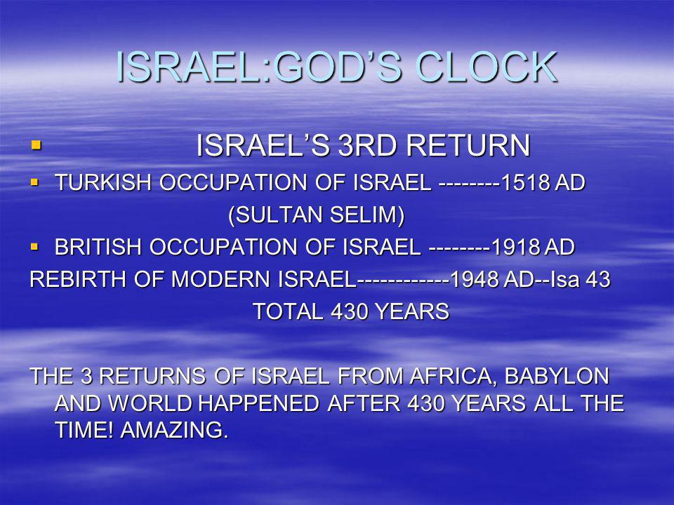 ISRAEL:GOD'S CLOCK ISRAEL'S 3RD RETURN