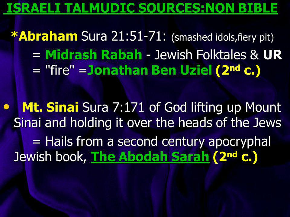 ISRAELI TALMUDIC SOURCES:NON BIBLE