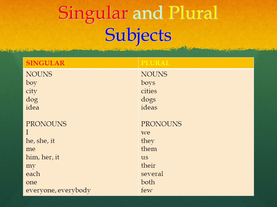 Singular and Plural Subjects