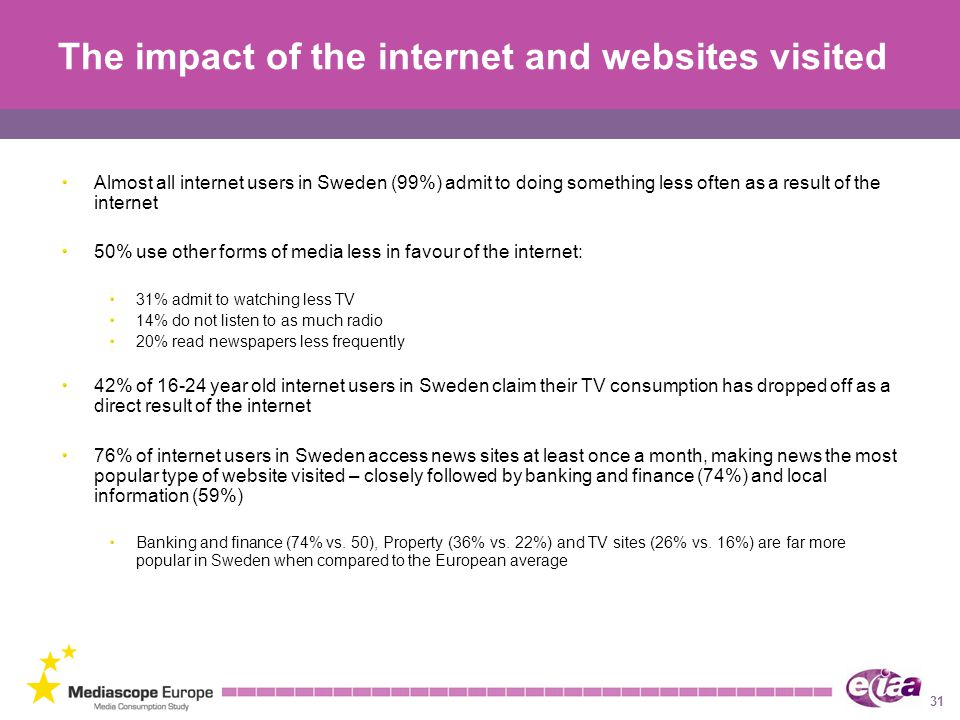 The impact of the internet and websites visited
