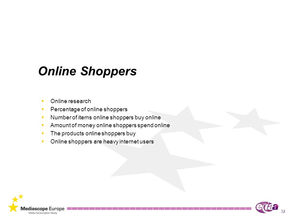Online Shoppers Online research. Percentage of online shoppers. Number of items online shoppers buy online.