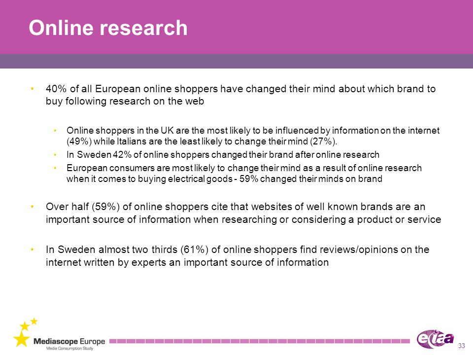 Online research 40% of all European online shoppers have changed their mind about which brand to buy following research on the web.