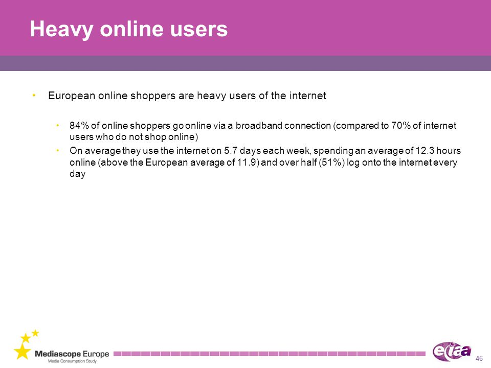 Heavy online users European online shoppers are heavy users of the internet.