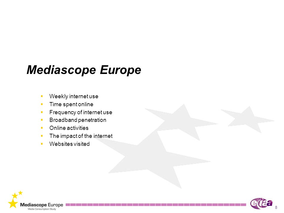 Mediascope Europe Weekly internet use Time spent online