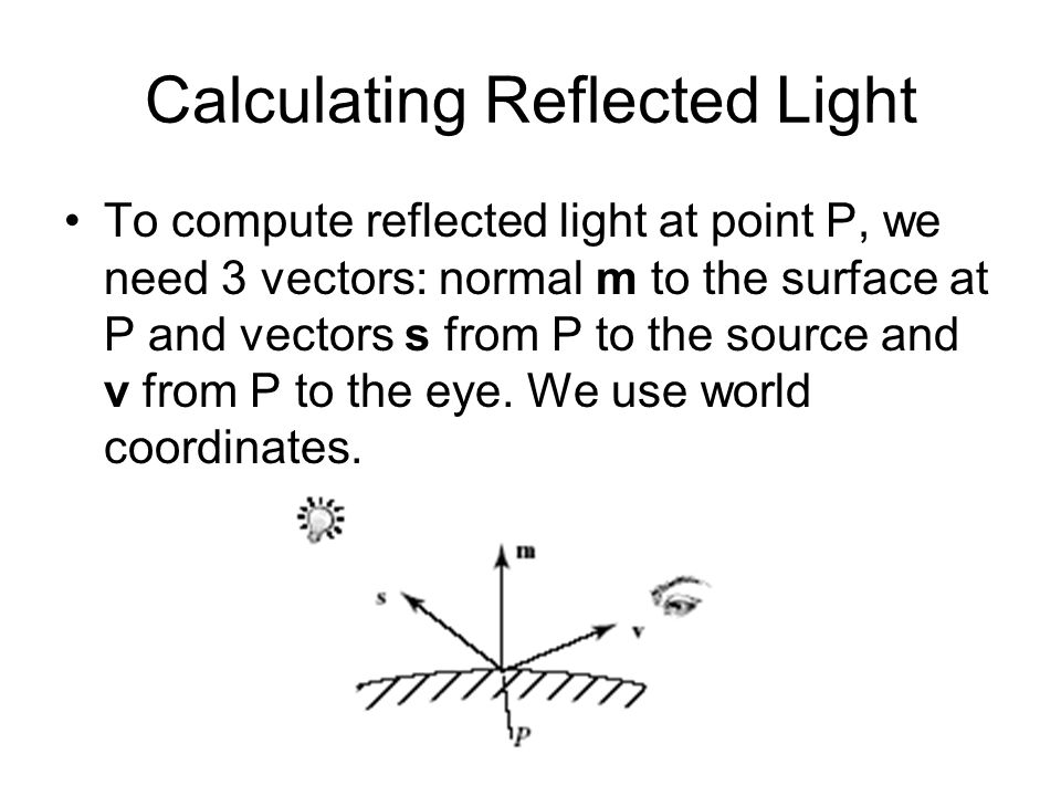 Calculating Reflected Light