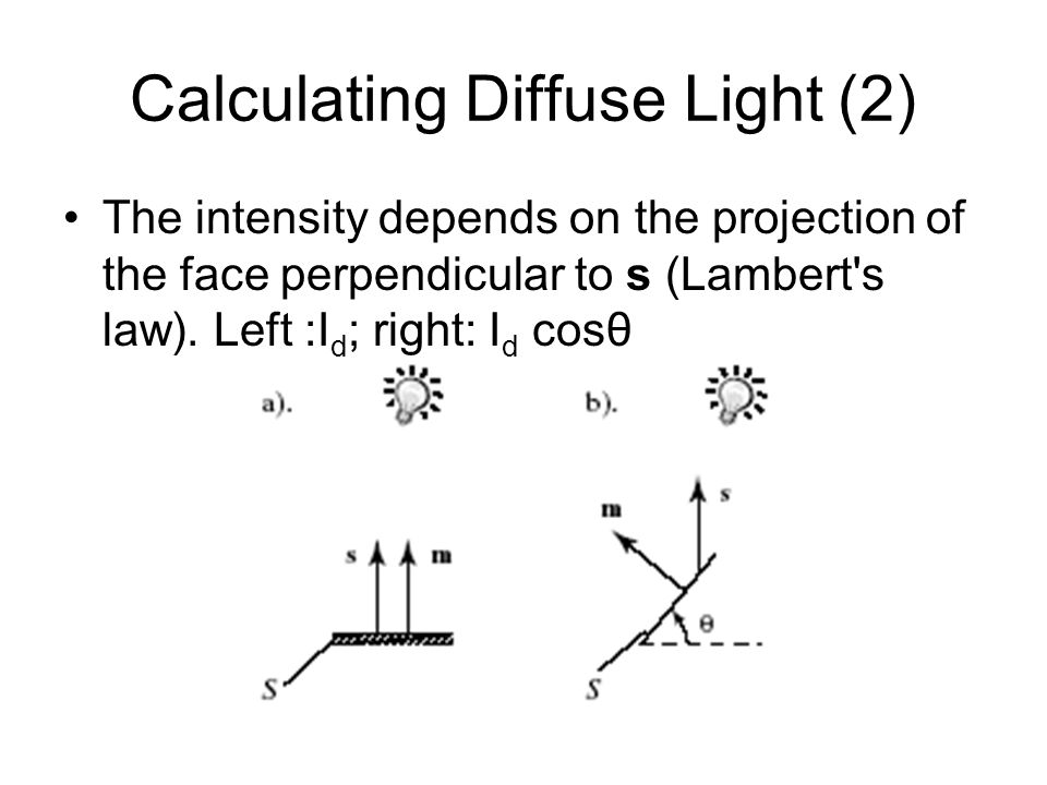 Calculating Diffuse Light (2)