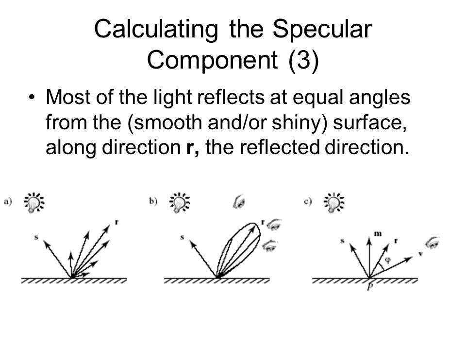 Calculating the Specular Component (3)