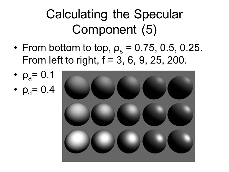 Calculating the Specular Component (5)