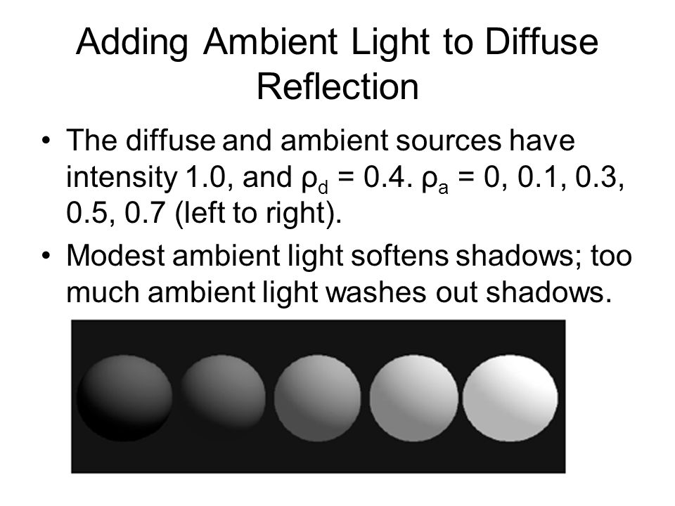 Adding Ambient Light to Diffuse Reflection