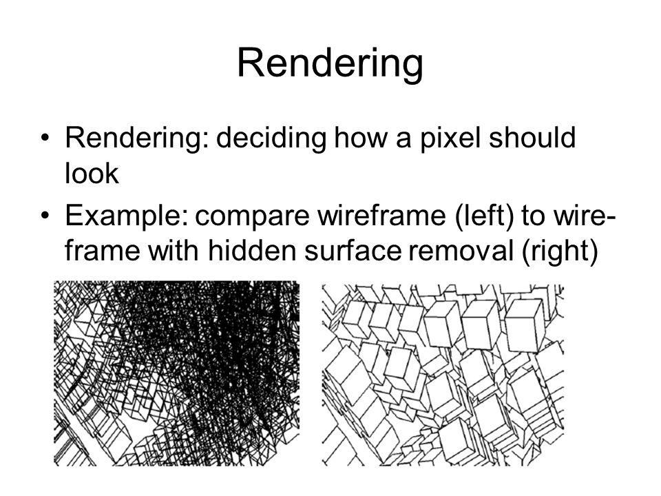 Rendering Rendering: deciding how a pixel should look