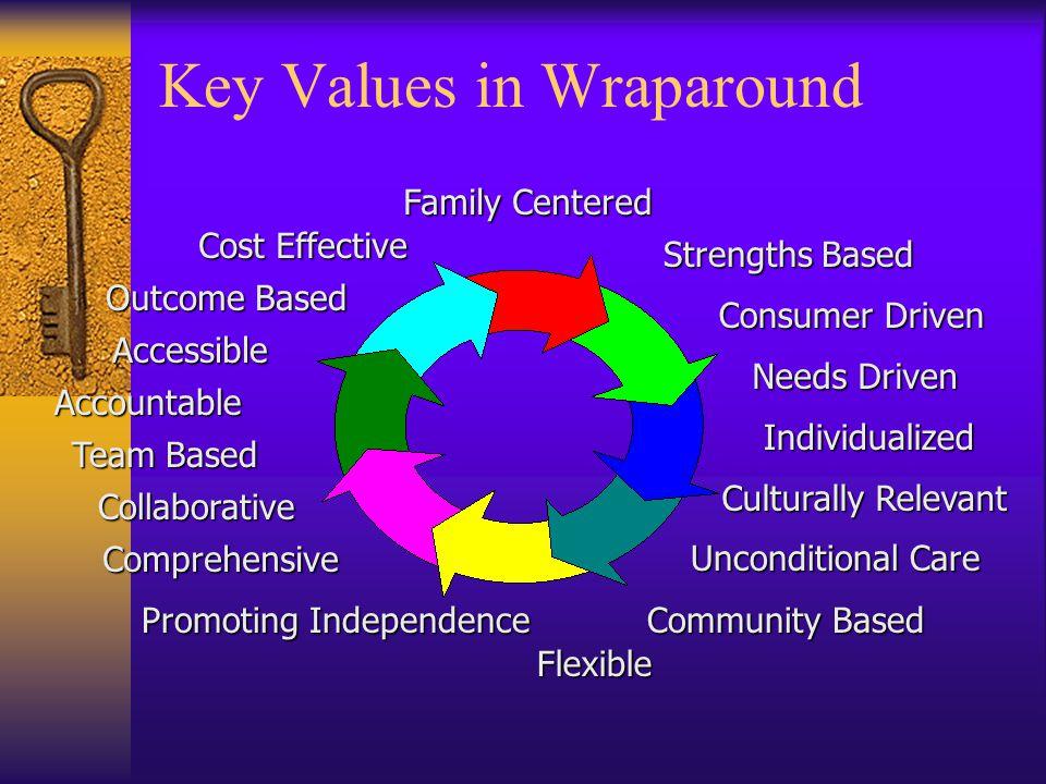 Key Values in Wraparound
