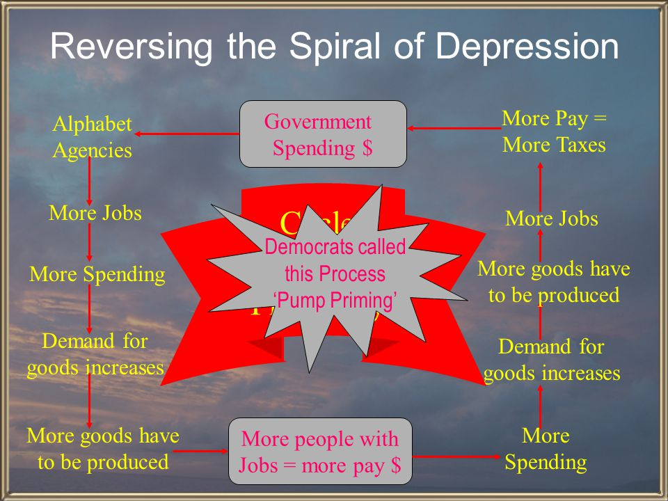 Reversing the Spiral of Depression