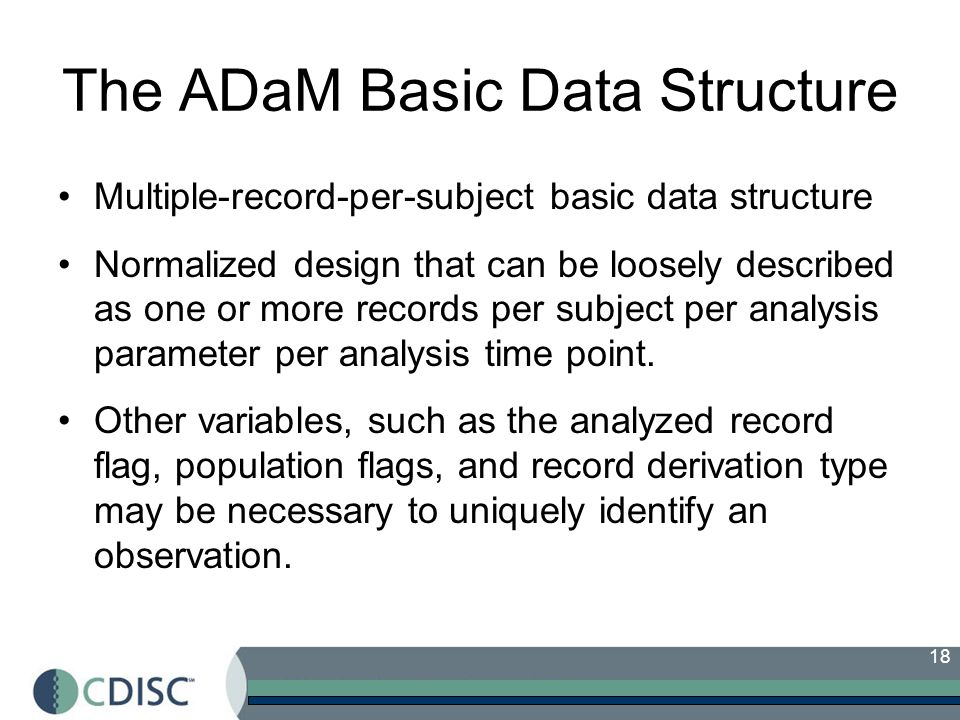The ADaM Basic Data Structure