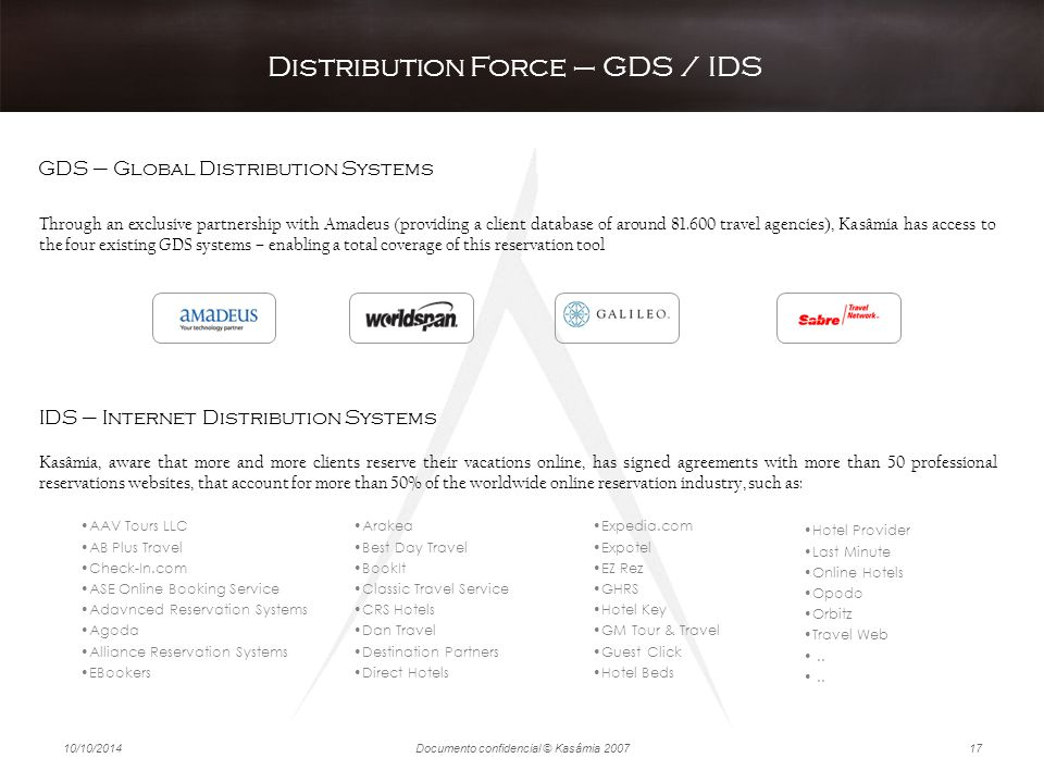 Distribution Force – GDS / IDS
