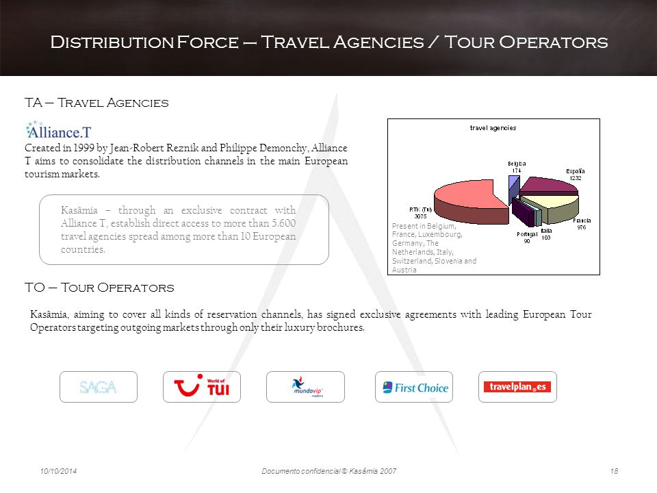 Distribution Force – Travel Agencies / Tour Operators