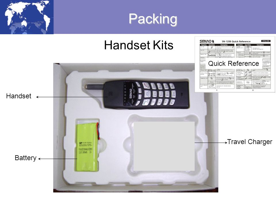 Packing Handset Kits Quick Reference Handset Travel Charger Battery