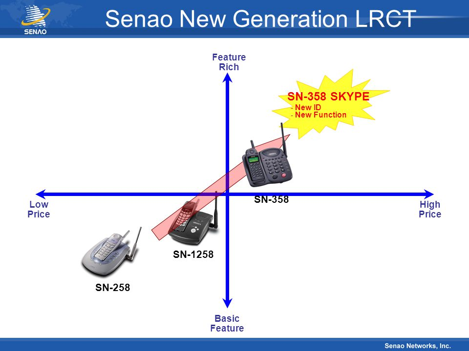 Senao New Generation LRCT