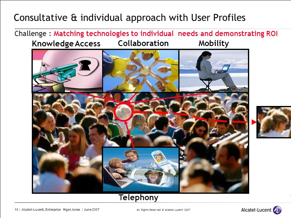 Consultative & individual approach with User Profiles