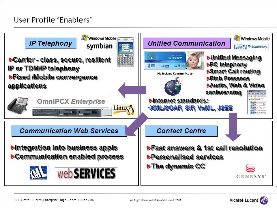 User Profile 'Enablers'