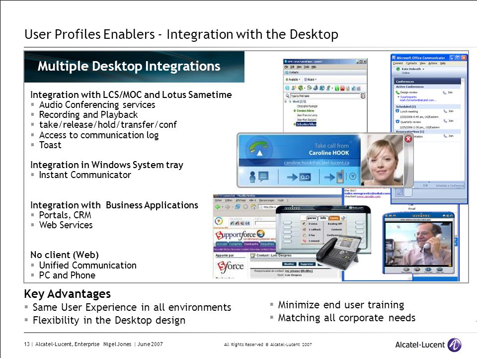 User Profiles Enablers - Integration with the Desktop