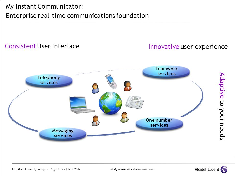 Consistent User Interface Innovative user experience