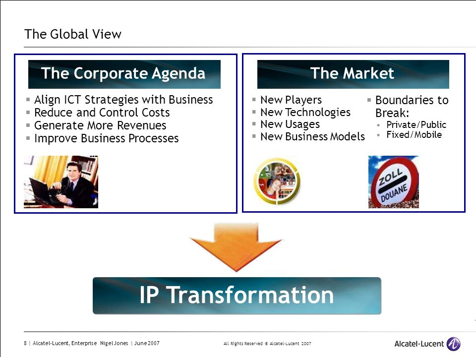 IP Transformation The Corporate Agenda The Market The Global View