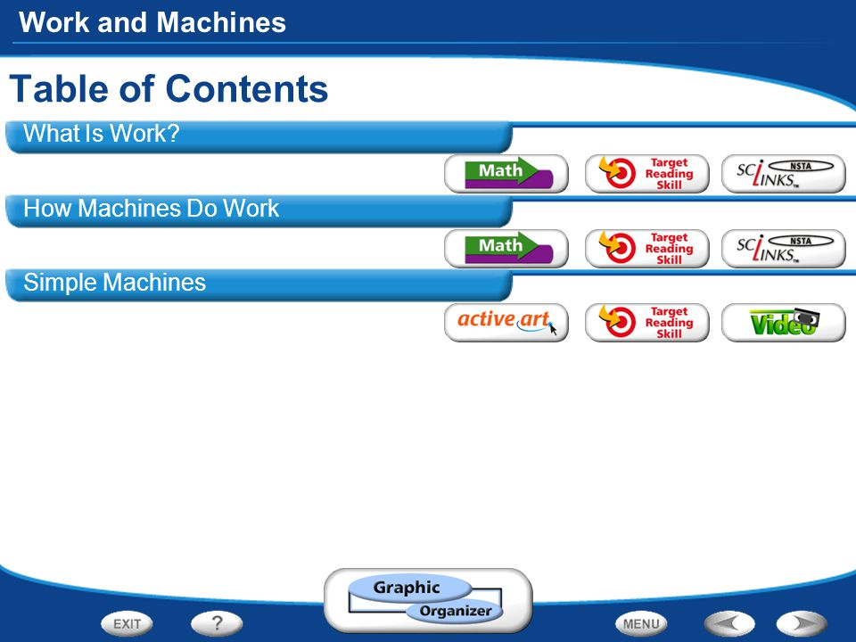 Table of Contents What Is Work How Machines Do Work Simple Machines