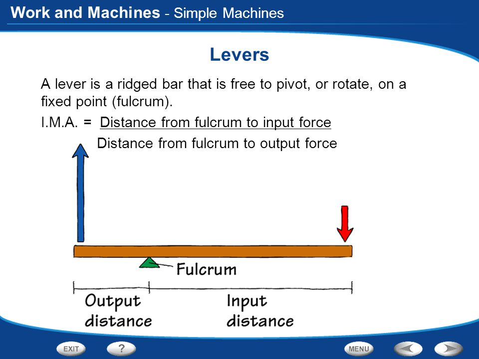 Levers - Simple Machines