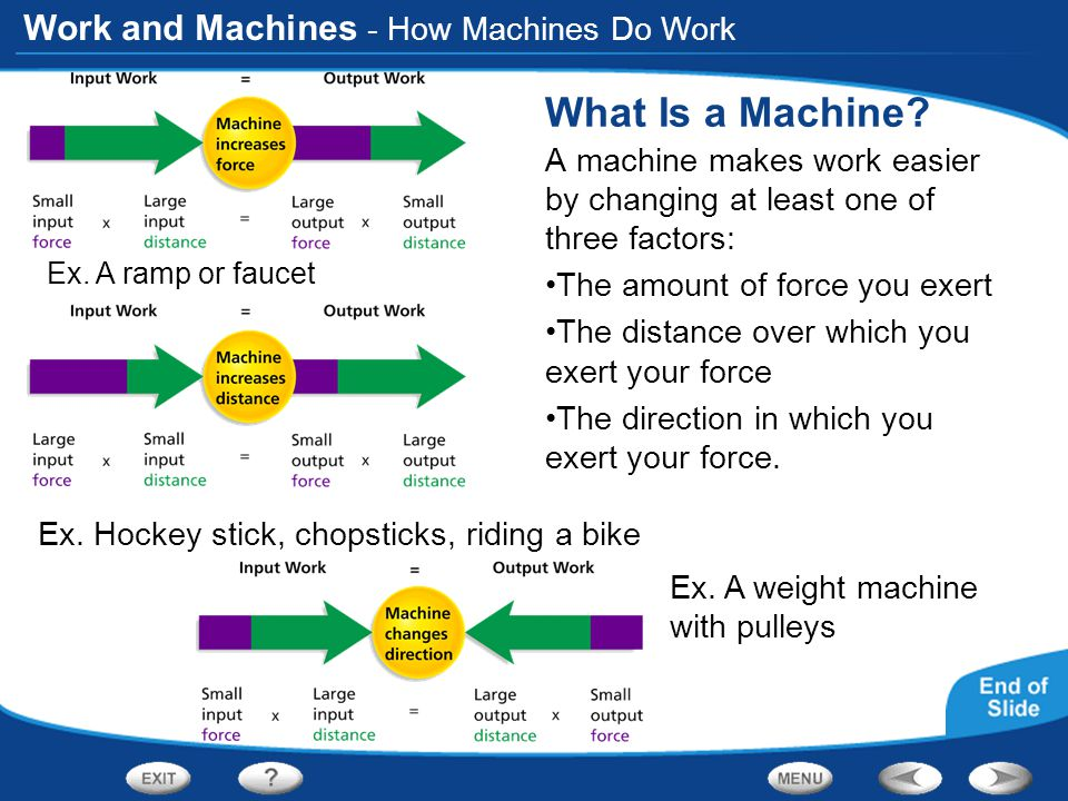 What Is a Machine - How Machines Do Work