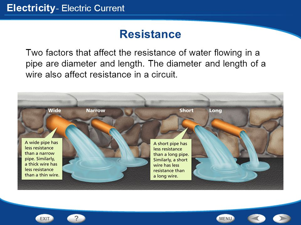 Resistance - Electric Current