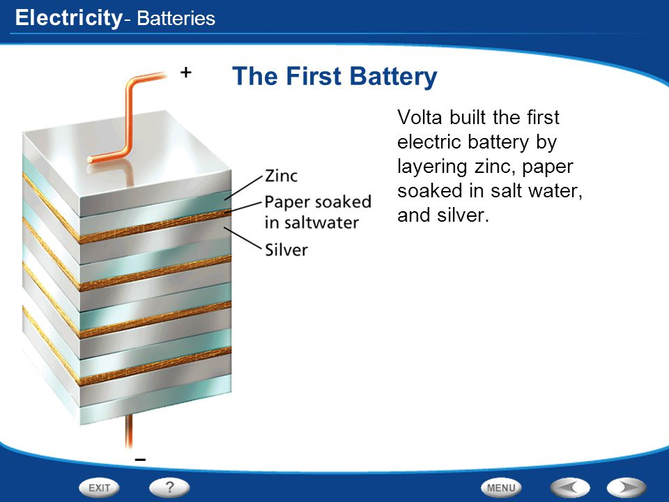 The First Battery - Batteries