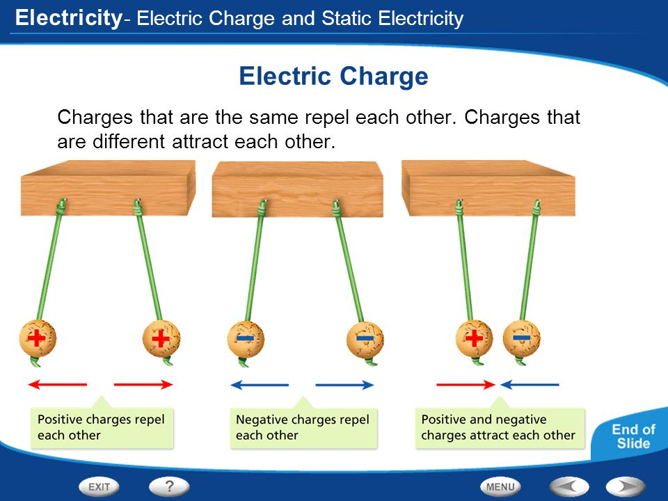 Electric Charge - Electric Charge and Static Electricity