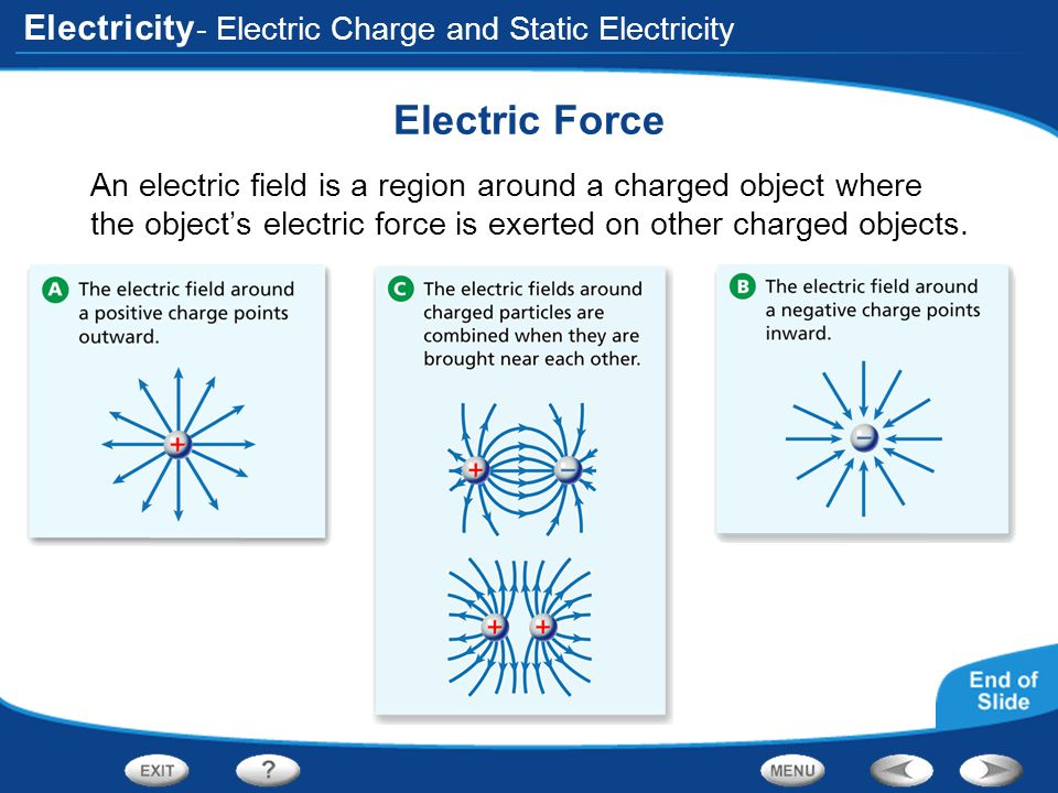 Electric Force - Electric Charge and Static Electricity