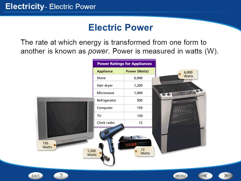 Electric Power - Electric Power