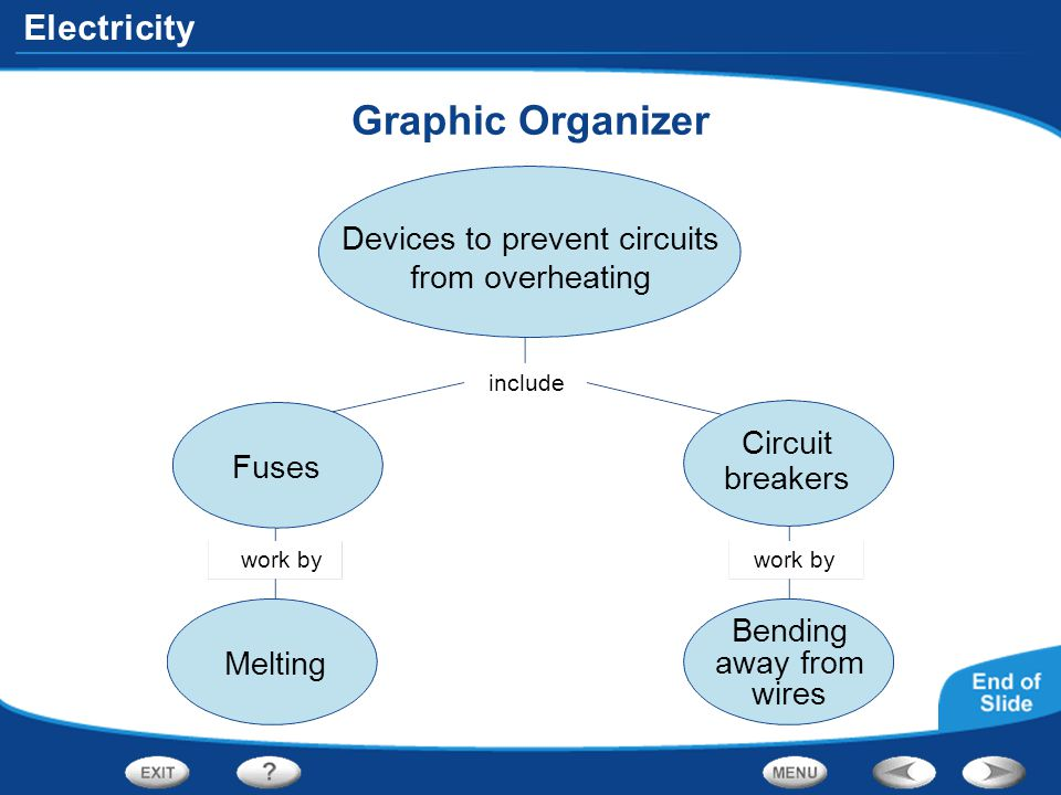Electricity And Magnetism Graphic Organizer