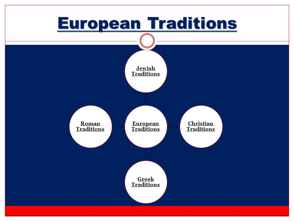 European Traditions European Traditions Jewish Traditions
