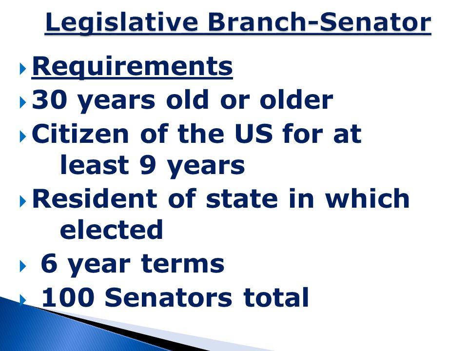 Legislative Branch-Senator