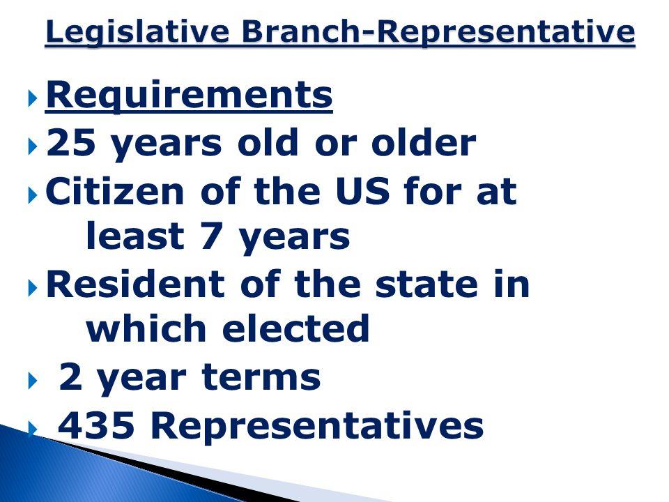 Legislative Branch-Representative