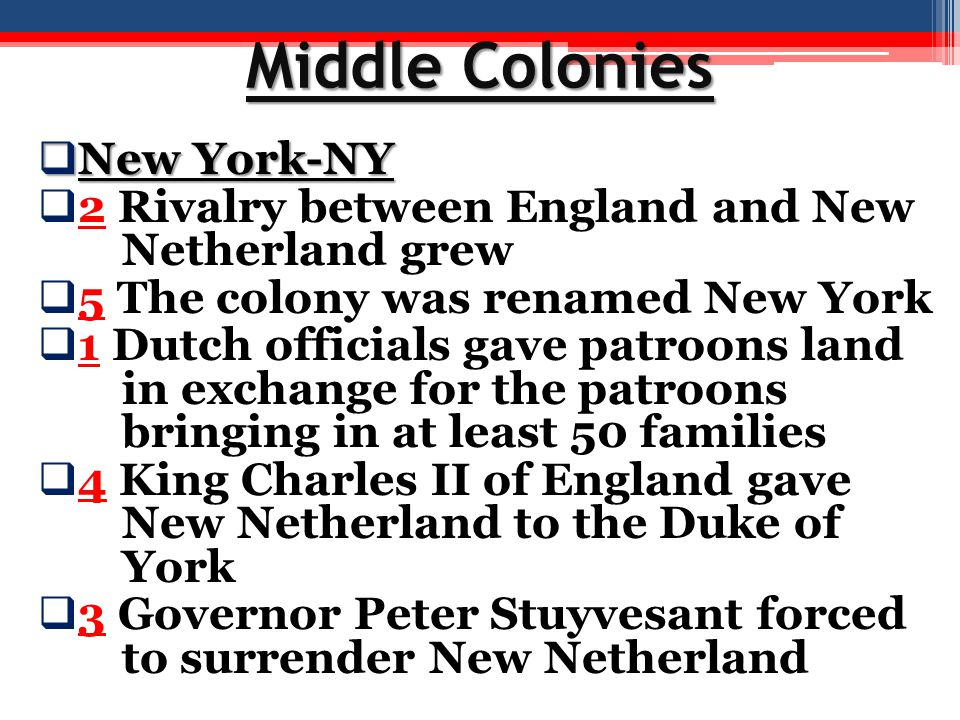 Middle Colonies New York-NY