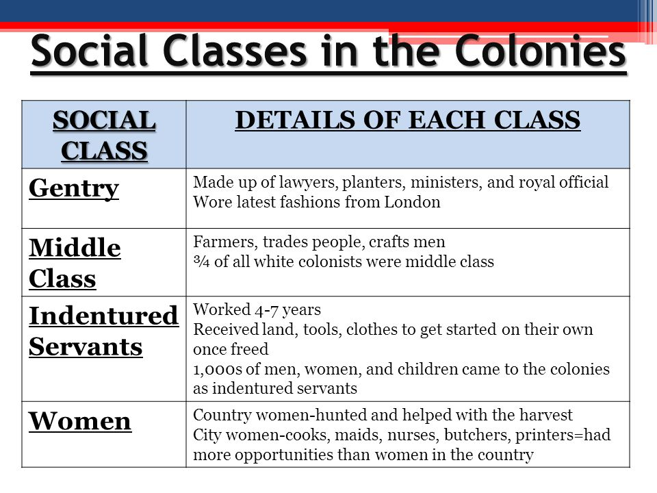 Social Classes in the Colonies