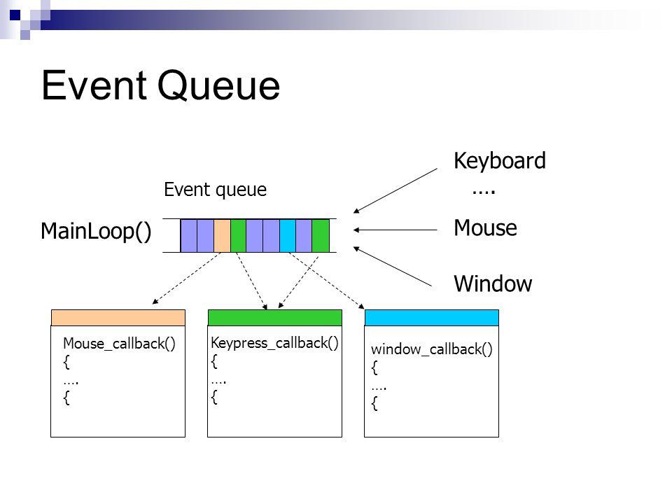 Event Queue Keyboard …. Mouse MainLoop() Window Event queue