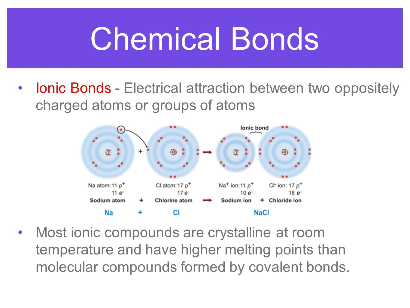 Chemical Bonds Ionic Bonds - Electrical attraction between two oppositely charged atoms or groups of atoms.