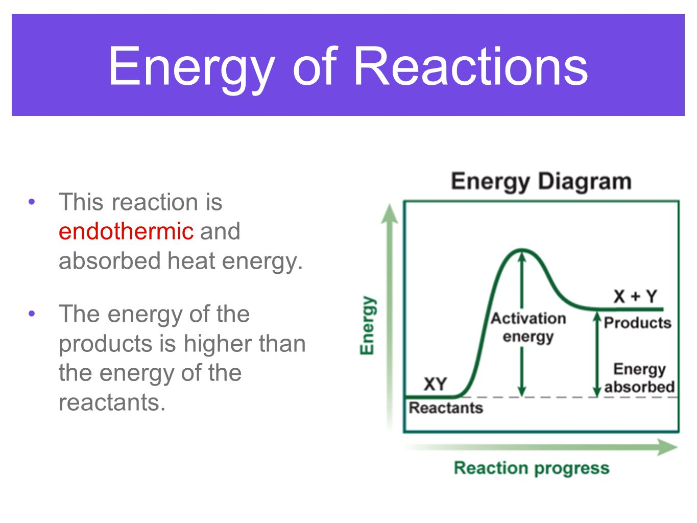Energy of Reactions This reaction is endothermic and absorbed heat energy.
