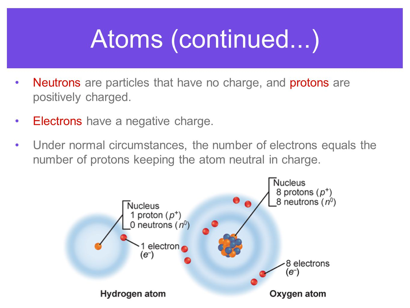 Atoms (continued...) Neutrons are particles that have no charge, and protons are positively charged.