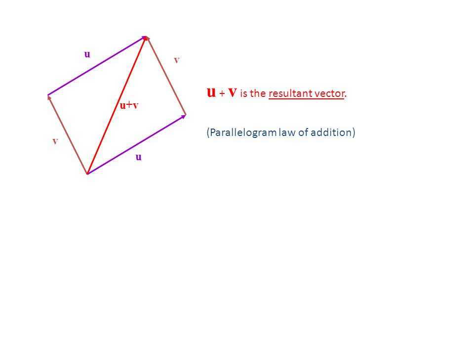 u + v is the resultant vector.