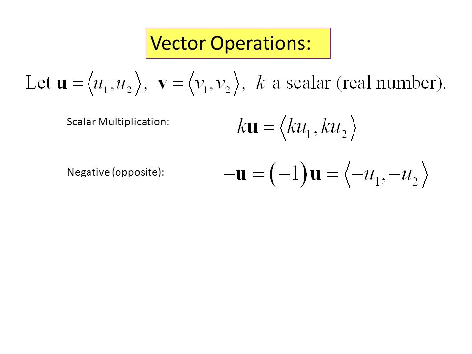 Vector Operations: Scalar Multiplication: Negative (opposite):
