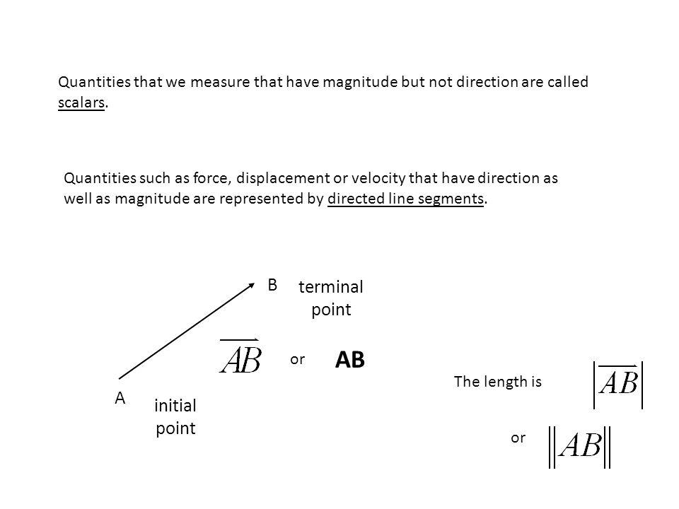 AB B terminal point A initial point