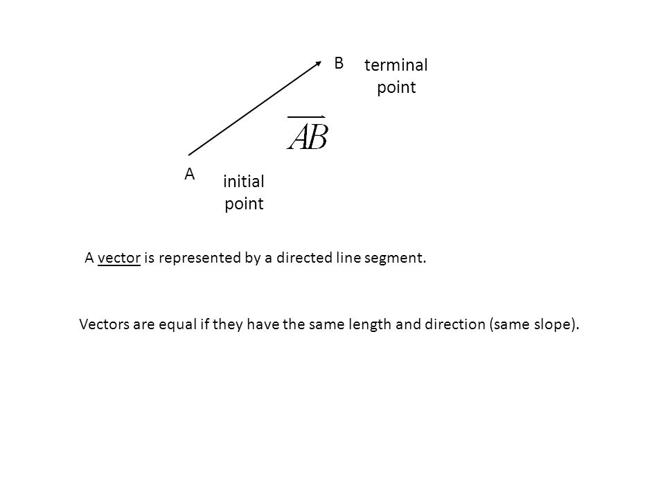 B terminal point A initial point
