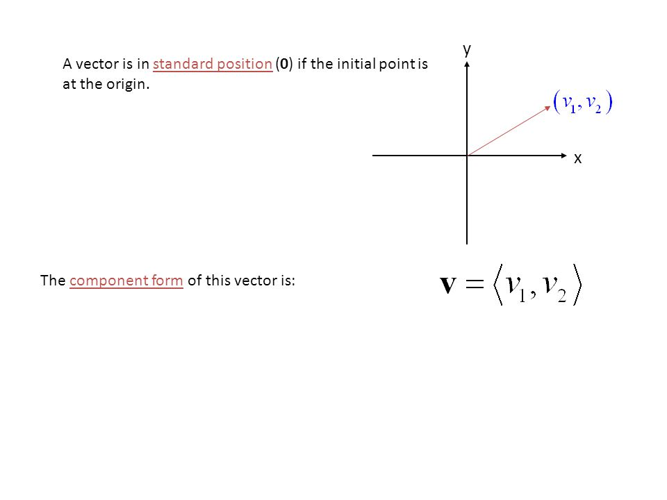 y A vector is in standard position (0) if the initial point is at the origin.
