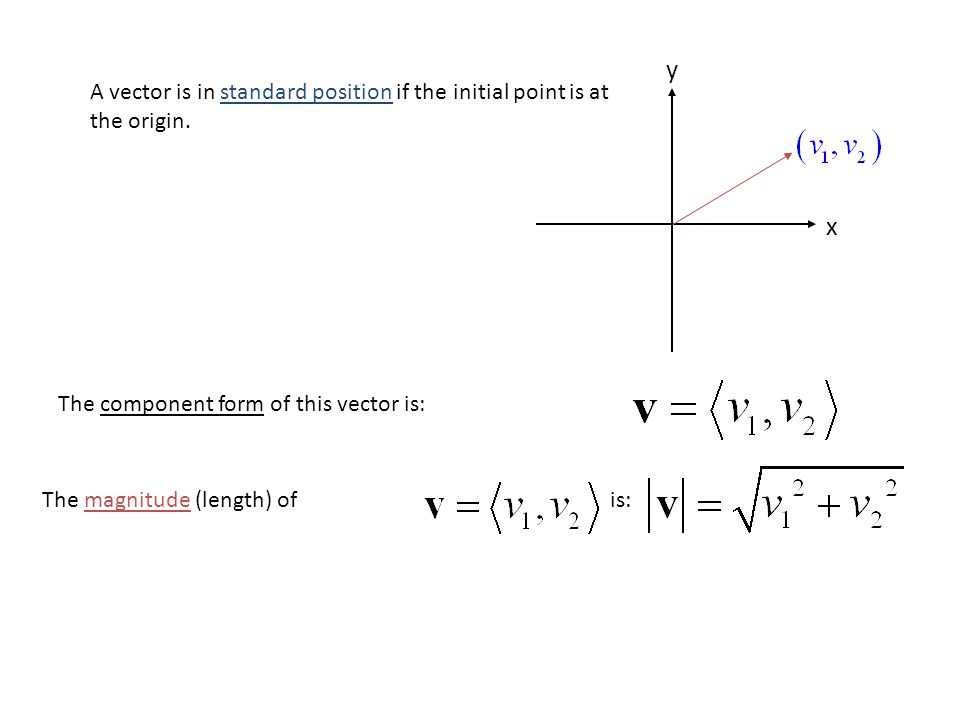 y A vector is in standard position if the initial point is at the origin. x. The component form of this vector is: